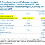 ADB Fact Sheet 2016