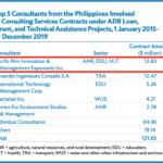 Photo_2019 ADB Fact sheet_May 2020